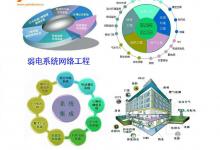 网络工程常用国家规范标准-西秦记